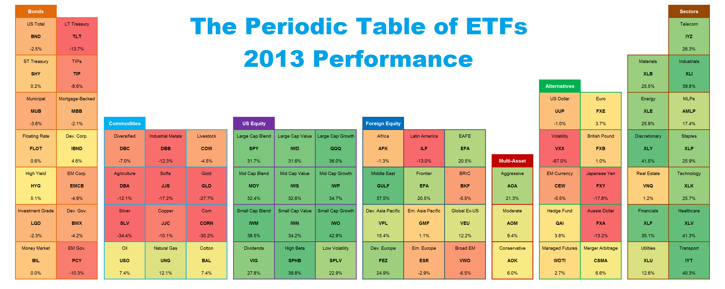How to use etfs welcome to etf model solutions for Table use th